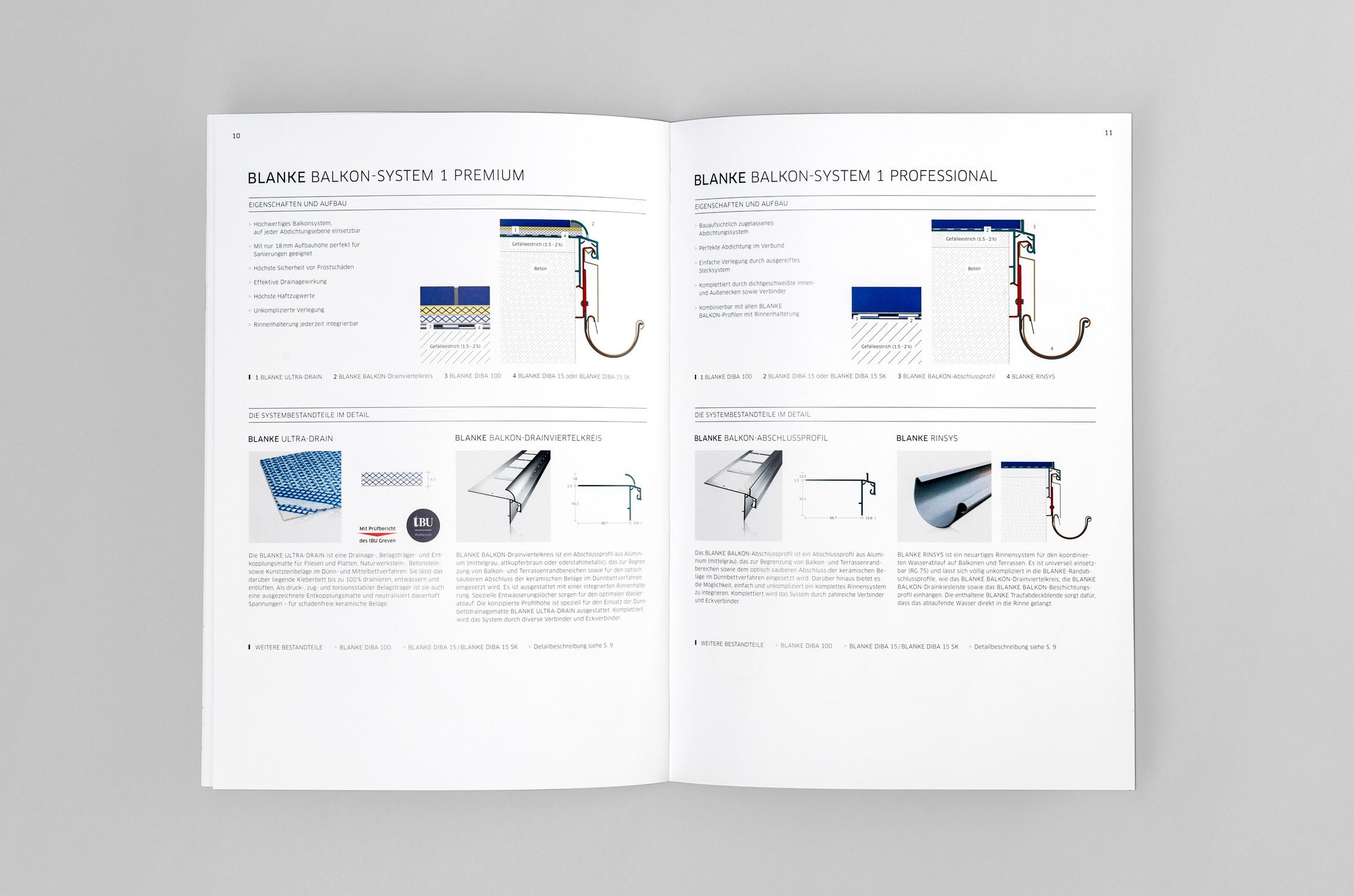 Die Blanke Produkte werden im Folder ästhetisch schlicht und übersichtlich präsentiert.